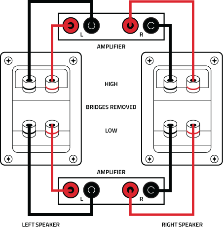 Bi Amp connection v2 how to bi wire and bi amp stereo speakers full connection bi wiring speakers diagram at crackthecode.co