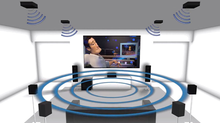 Home Theater System Setup
