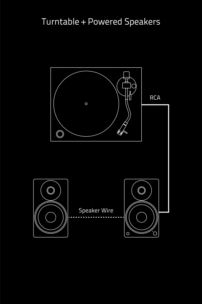 Turntable with Passive Speakers