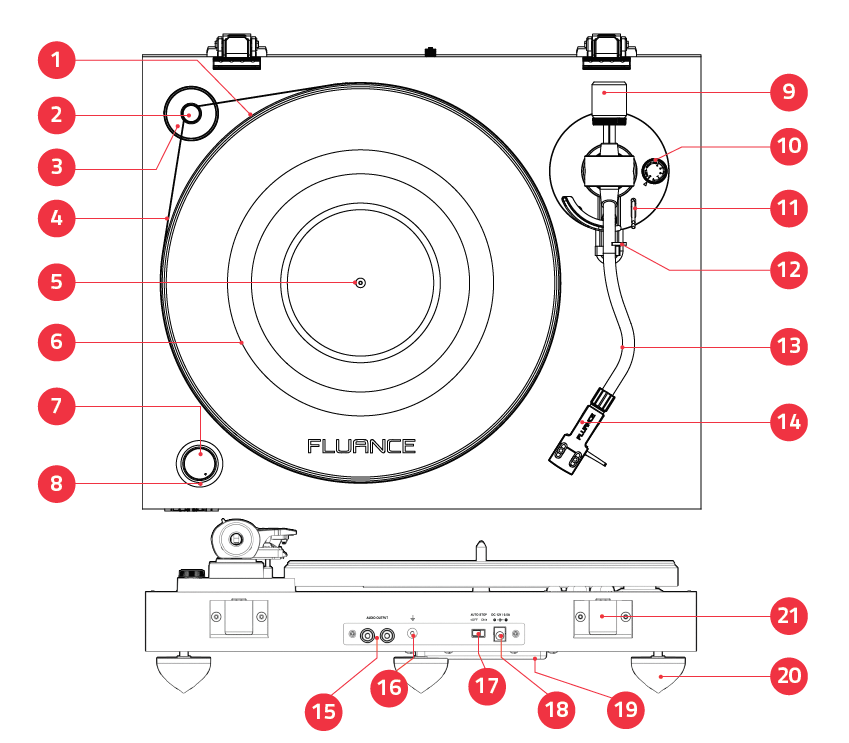 Turntable And Record Player Setup Guide For Beginners
