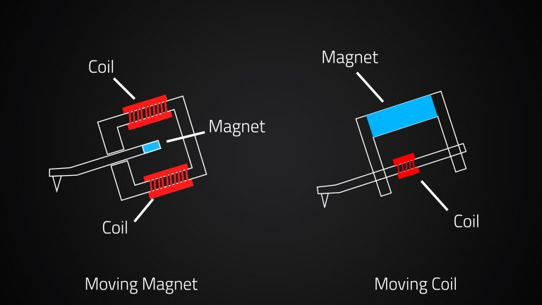 Moving Magnet and Moving Coil Turntable Cartridge